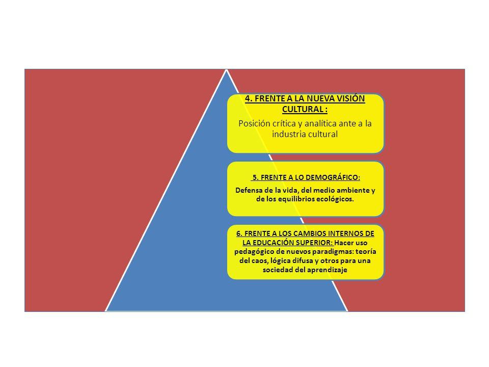 4. FRENTE A LA NUEVA VISIÓN CULTURAL : Posición crítica y analítica ante a la industria cultural 5. FRENTE A LO DEMOGRÁFICO: Defensa de la vida, del m