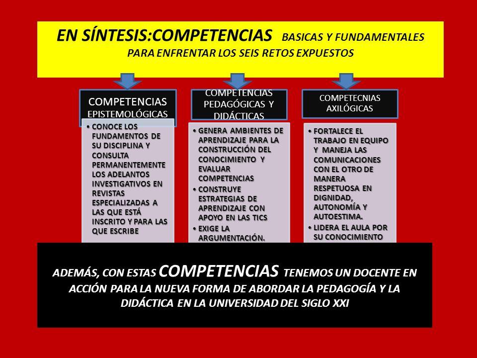 COMPETENCIAS EPISTEMOLÓGICAS CONOCE LOS FUNDAMENTOS DE SU DISCIPLINA Y CONSULTA PERMANENTEMENTE LOS ADELANTOS INVESTIGATIVOS EN REVISTAS ESPECIALIZADA