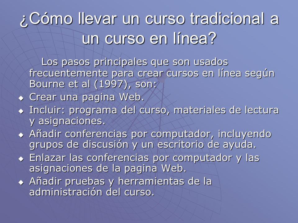 ¿Cómo llevar un curso tradicional a un curso en línea.