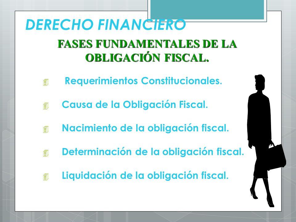 DERECHO FINANCIERO 4 Requerimientos Constitucionales. 4 Causa de la Obligación Fiscal. 4 Nacimiento de la obligación fiscal. 4 Determinación de la obl