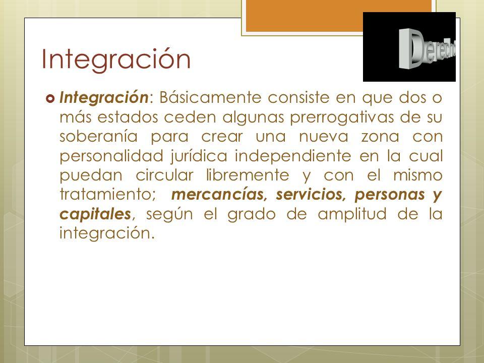 Integración Integración : Básicamente consiste en que dos o más estados ceden algunas prerrogativas de su soberanía para crear una nueva zona con pers