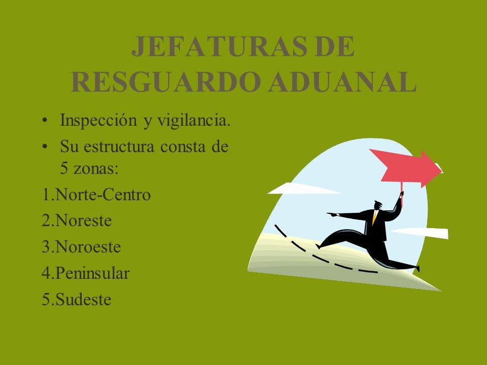 JEFATURAS DE RESGUARDO ADUANAL Inspección y vigilancia. Su estructura consta de 5 zonas: 1.Norte-Centro 2.Noreste 3.Noroeste 4.Peninsular 5.Sudeste