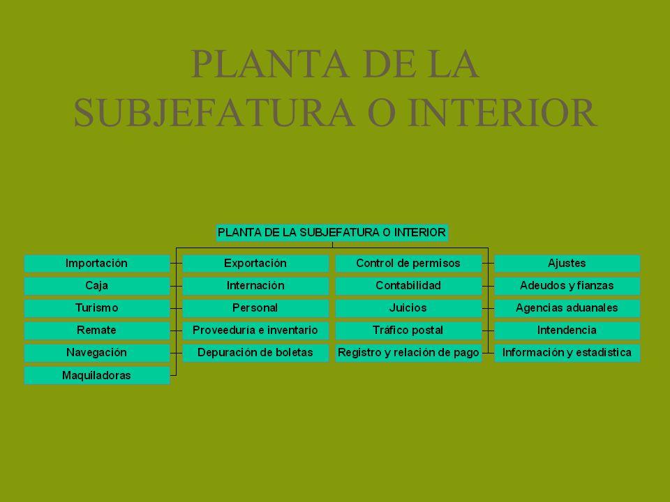 PLANTA DE LA SUBJEFATURA O INTERIOR