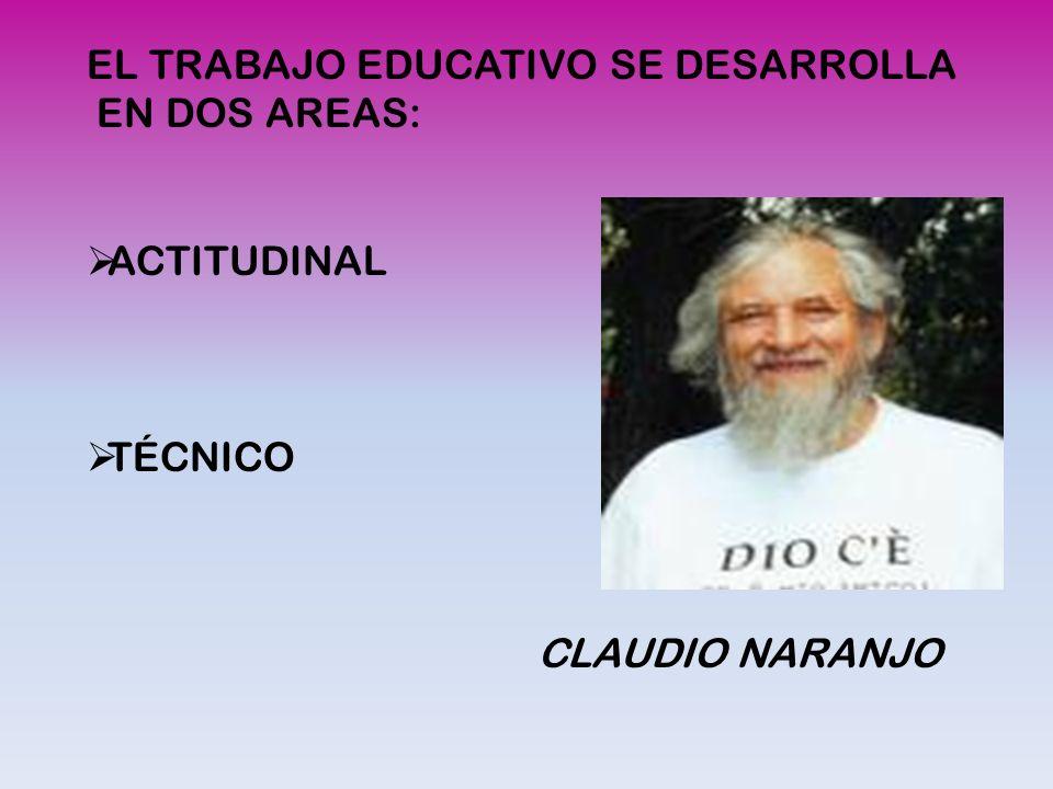 EL TRABAJO EDUCATIVO SE DESARROLLA EN DOS AREAS: ACTITUDINAL TÉCNICO CLAUDIO NARANJO