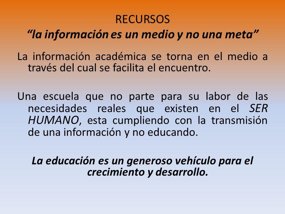 RECURSOS la información es un medio y no una meta La información académica se torna en el medio a través del cual se facilita el encuentro. Una escuel