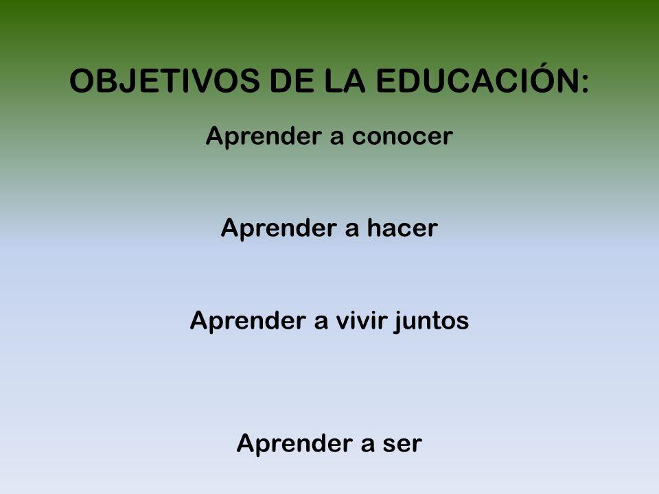 OBJETIVOS DE LA EDUCACIÓN: Aprender a conocer Aprender a hacer Aprender a vivir juntos Aprender a ser