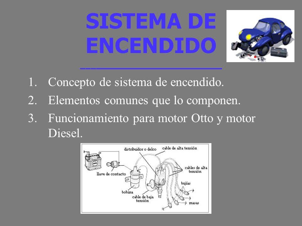 SISTEMA DE ENCENDIDO ____________________________ 1.Concepto de sistema de encendido.