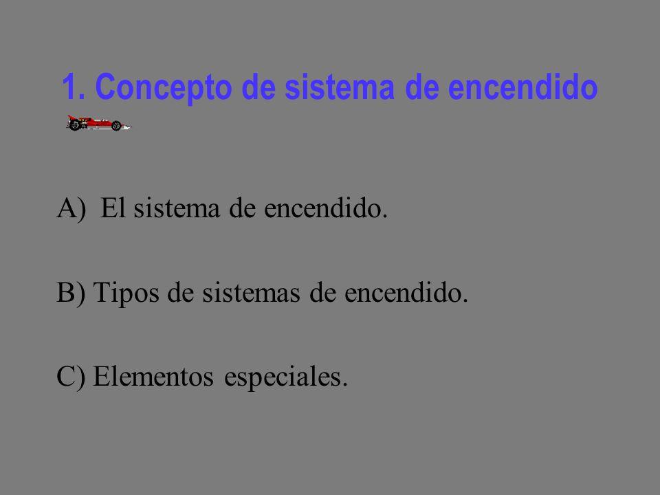 1.Concepto de sistema de encendido A)El sistema de encendido.