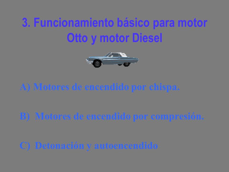 3.Funcionamiento básico para motor Otto y motor Diesel A) Motores de encendido por chispa.