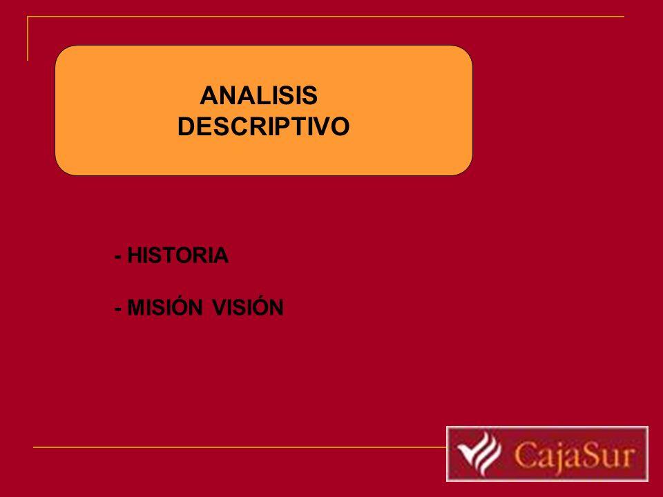 La historia de Cajasur es relativamente reciente.