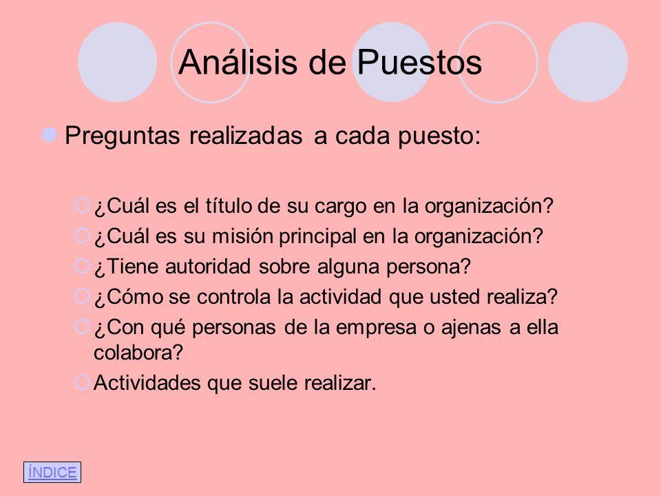 Análisis de Puestos Preguntas realizadas a cada puesto: ¿Cuál es el título de su cargo en la organización? ¿Cuál es su misión principal en la organiza