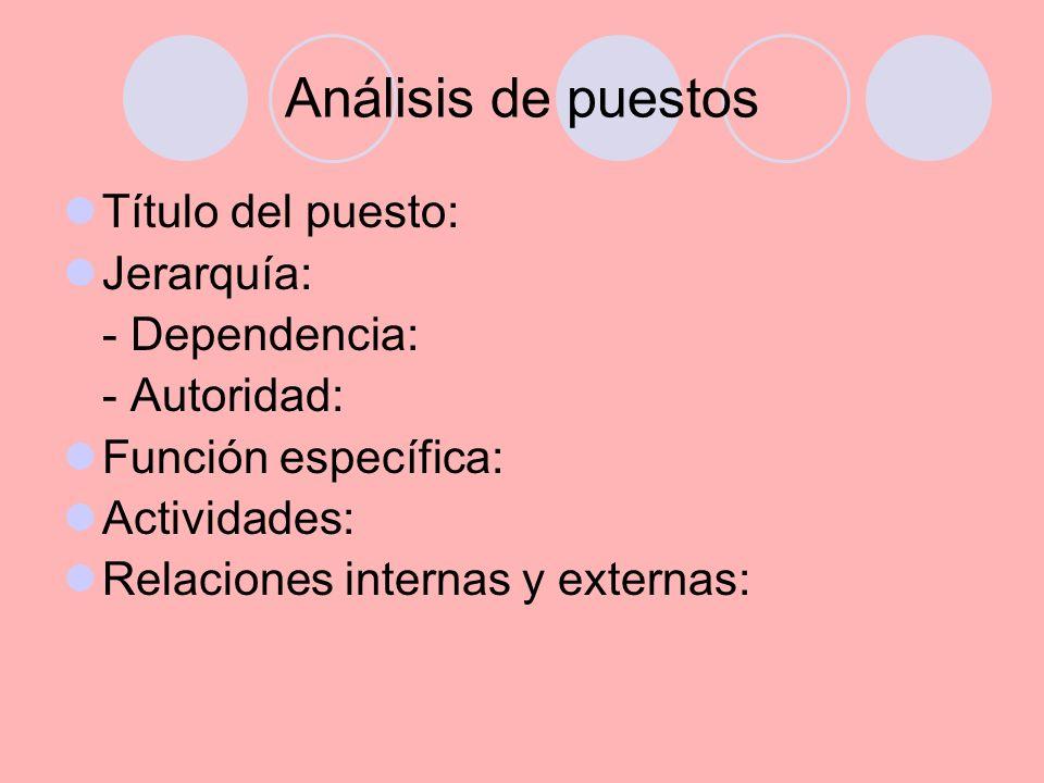 Análisis de puestos Título del puesto: Jerarquía: - Dependencia: - Autoridad: Función específica: Actividades: Relaciones internas y externas: