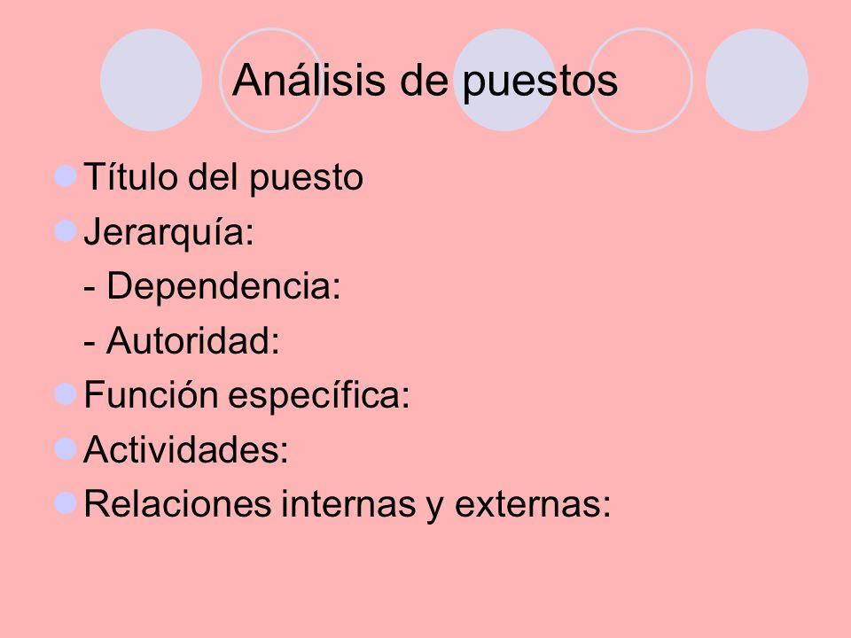 Análisis de puestos Título del puesto Jerarquía: - Dependencia: - Autoridad: Función específica: Actividades: Relaciones internas y externas: