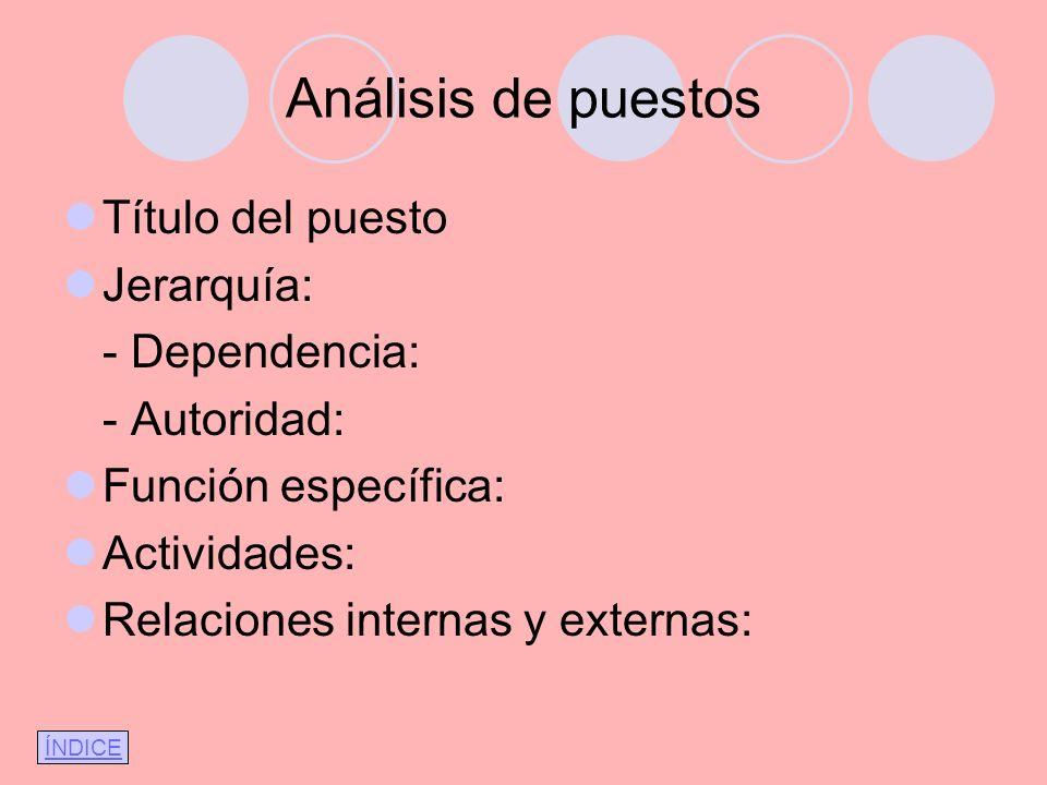 Análisis de puestos Título del puesto Jerarquía: - Dependencia: - Autoridad: Función específica: Actividades: Relaciones internas y externas: ÍNDICE