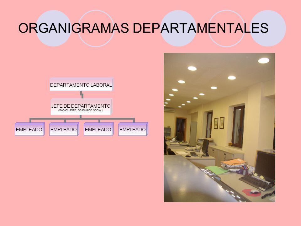 ORGANIGRAMAS DEPARTAMENTALES DEPARTAMENTO LABORAL JEFE DE DEPARTAMENTO (RAFAEL ABAD, GRADUADO SOCIAL) EMPLEADO