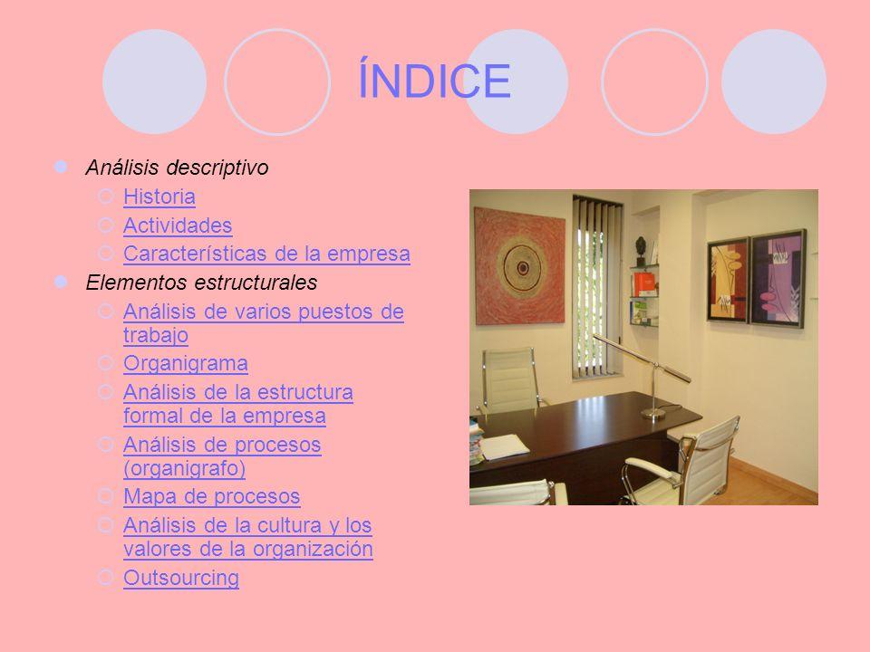 ÍNDICE Análisis descriptivo Historia Actividades Características de la empresa Elementos estructurales Análisis de varios puestos de trabajo Análisis