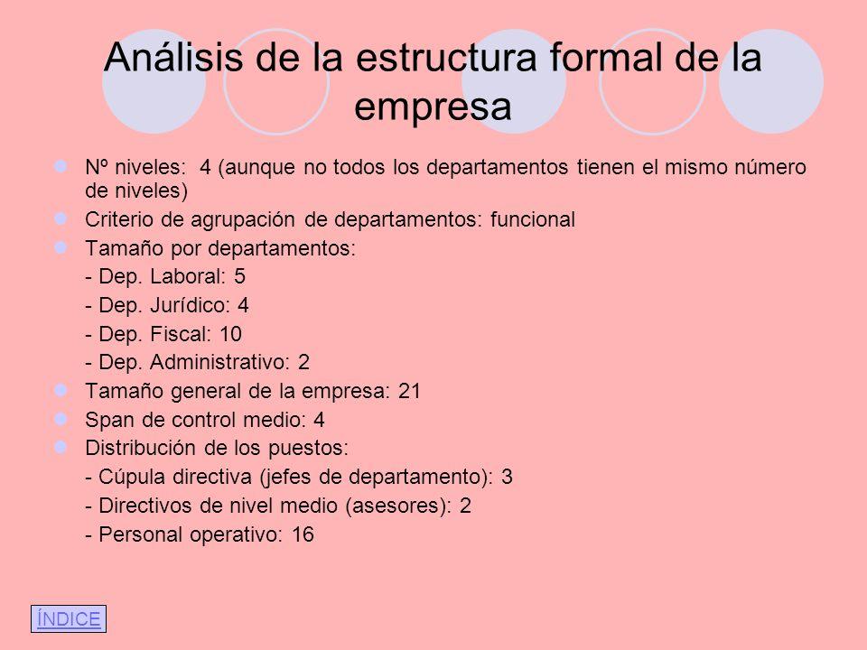 Análisis de la estructura formal de la empresa Nº niveles: 4 (aunque no todos los departamentos tienen el mismo número de niveles) Criterio de agrupación de departamentos: funcional Tamaño por departamentos: - Dep.