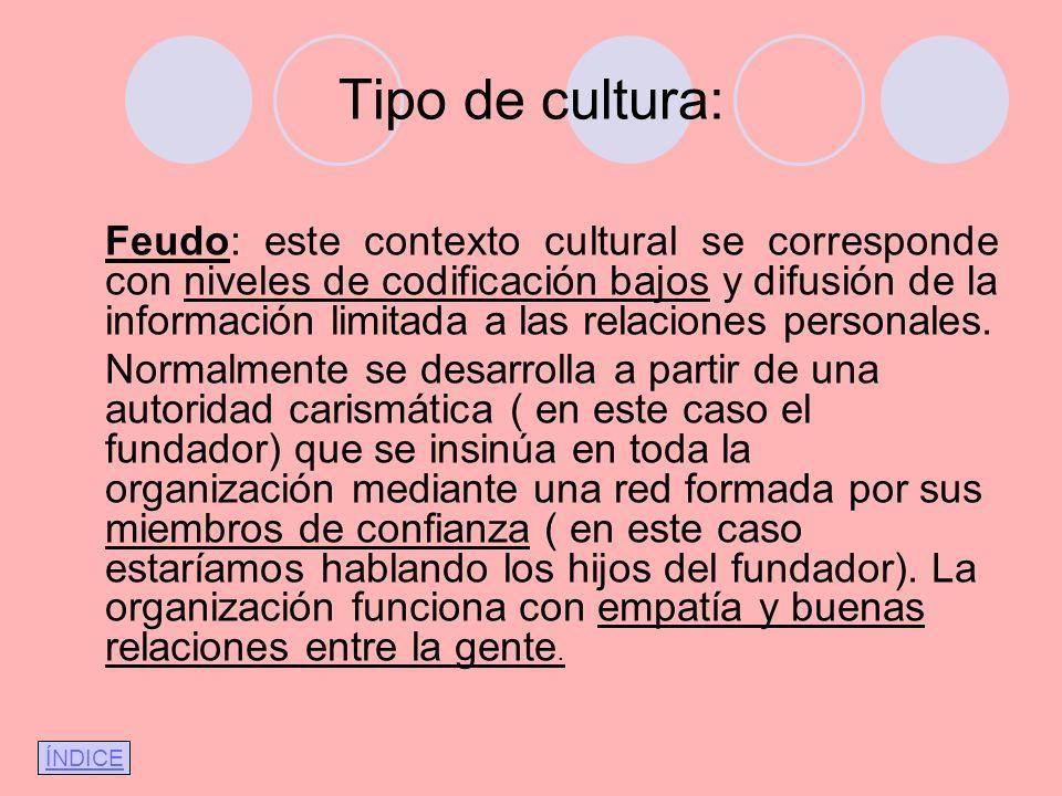 Tipo de cultura: Feudo: este contexto cultural se corresponde con niveles de codificación bajos y difusión de la información limitada a las relaciones personales.