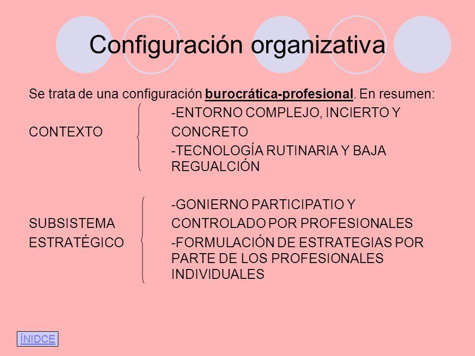Configuración organizativa Se trata de una configuración burocrática-profesional.