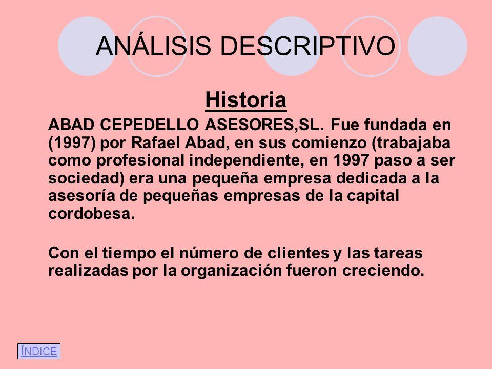 ANÁLISIS DESCRIPTIVO Historia ABAD CEPEDELLO ASESORES,SL. Fue fundada en (1997) por Rafael Abad, en sus comienzo (trabajaba como profesional independi