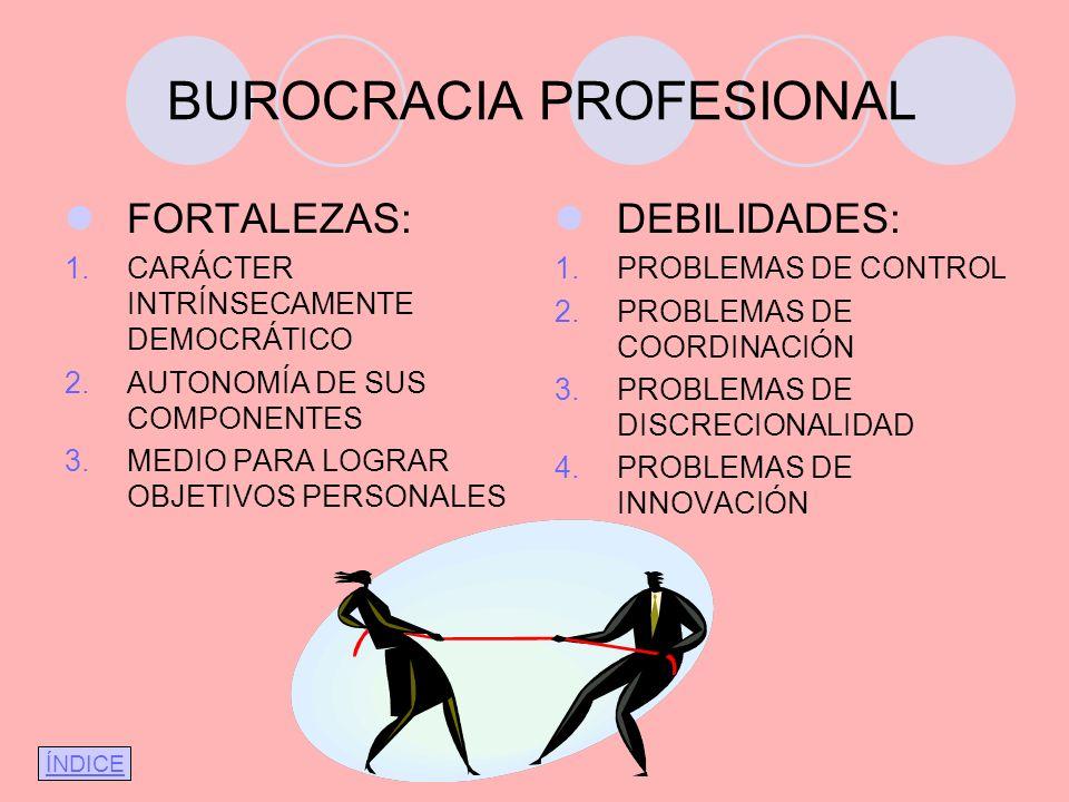 BUROCRACIA PROFESIONAL FORTALEZAS: 1.CARÁCTER INTRÍNSECAMENTE DEMOCRÁTICO 2.AUTONOMÍA DE SUS COMPONENTES 3.MEDIO PARA LOGRAR OBJETIVOS PERSONALES DEBILIDADES: 1.PROBLEMAS DE CONTROL 2.PROBLEMAS DE COORDINACIÓN 3.PROBLEMAS DE DISCRECIONALIDAD 4.PROBLEMAS DE INNOVACIÓN ÍNDICE
