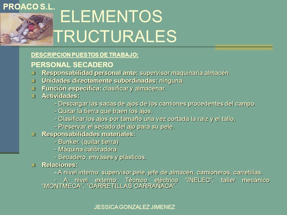 ELEMENTOS ESTRUCTURALES JESSICA GONZALEZ JIMENEZ DESCRIPCION PUESTOS DE TRABAJO: PERSONAL SECADERO Responsabilidad personal ante: supervisor maquinari