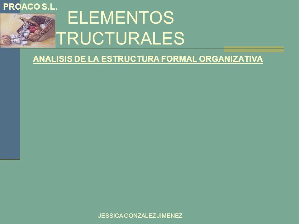 ELEMENTOS ESTRUCTURALES ANALISIS DE LA ESTRUCTURA FORMAL ORGANIZATIVA JESSICA GONZALEZ JIMENEZ PROACO S.L.