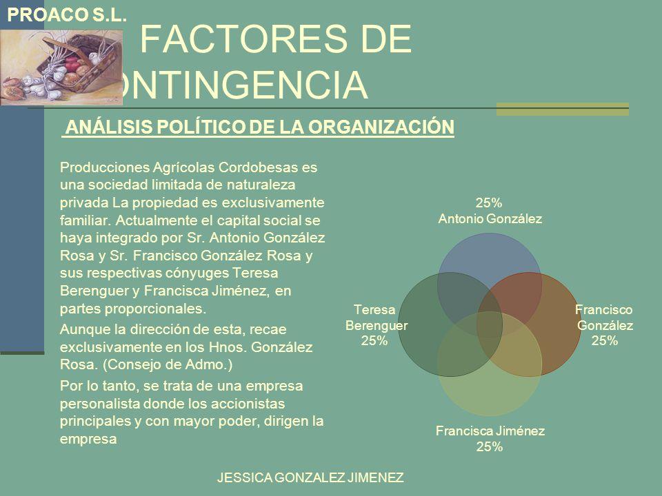 FACTORES DE CONTINGENCIA Producciones Agrícolas Cordobesas es una sociedad limitada de naturaleza privada La propiedad es exclusivamente familiar. Act