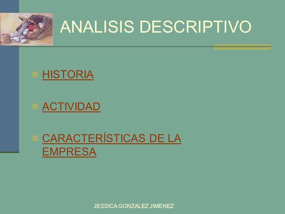 ANALISIS DESCRIPTIVO HISTORIA 1960 1980 1995 1998 200719601980199519982007 PROACO S.L.