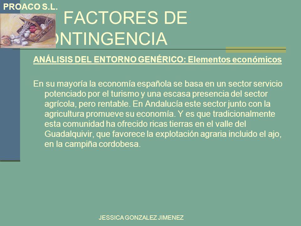 FACTORES DE CONTINGENCIA ANÁLISIS DEL ENTORNO GENÉRICO: Elementos económicos En su mayoría la economía española se basa en un sector servicio potencia
