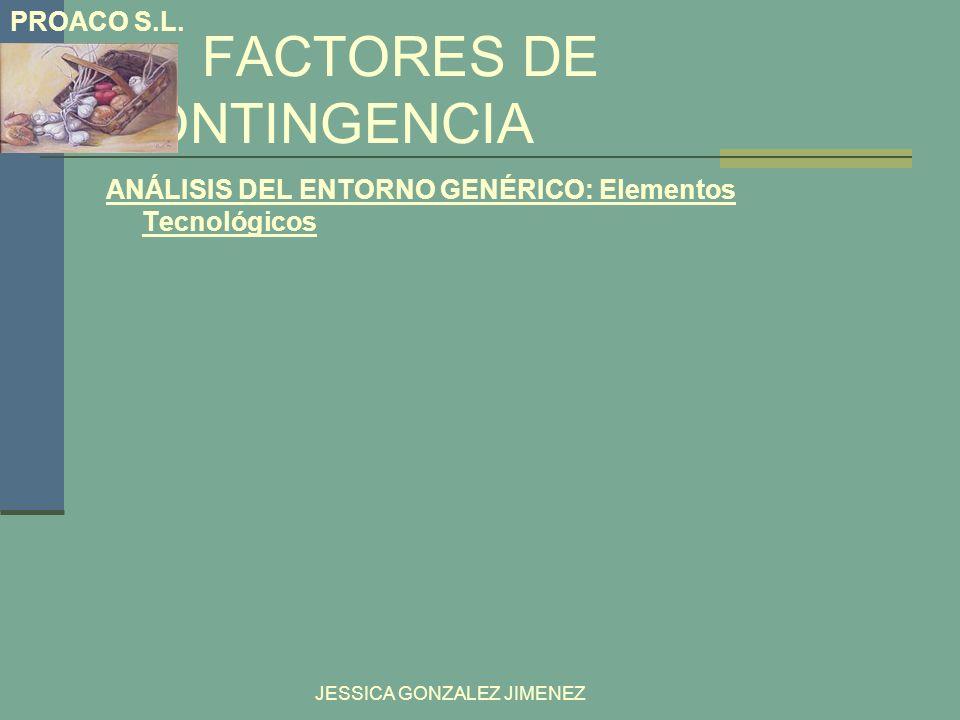 FACTORES DE CONTINGENCIA ANÁLISIS DEL ENTORNO GENÉRICO: Elementos Tecnológicos JESSICA GONZALEZ JIMENEZ PROACO S.L.