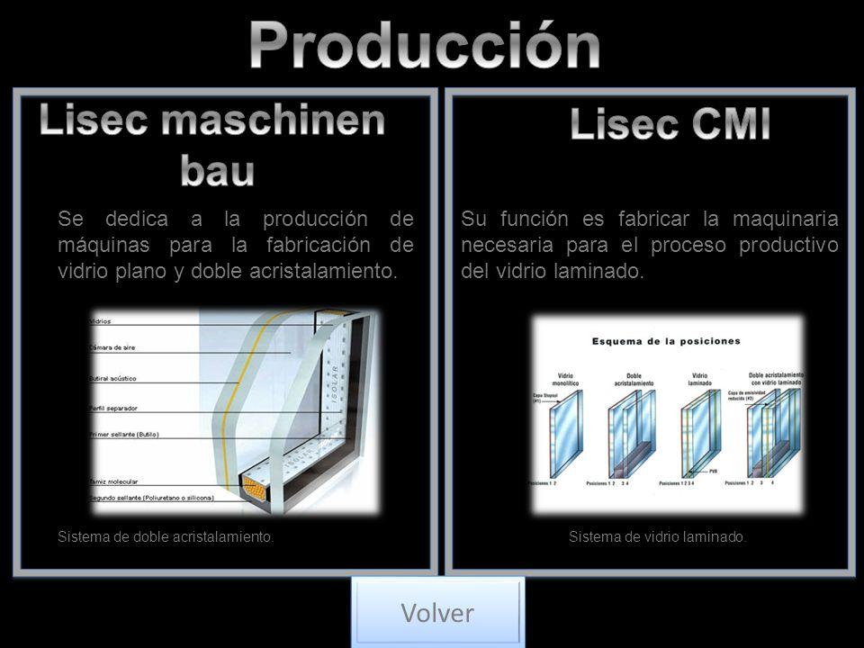 Se dedica a la producción de máquinas para la fabricación de vidrio plano y doble acristalamiento. Sistema de doble acristalamiento. Su función es fab