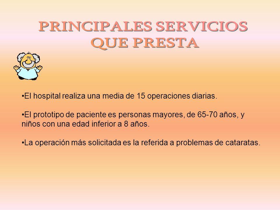 El hospital realiza una media de 15 operaciones diarias. El prototipo de paciente es personas mayores, de 65-70 años, y niños con una edad inferior a