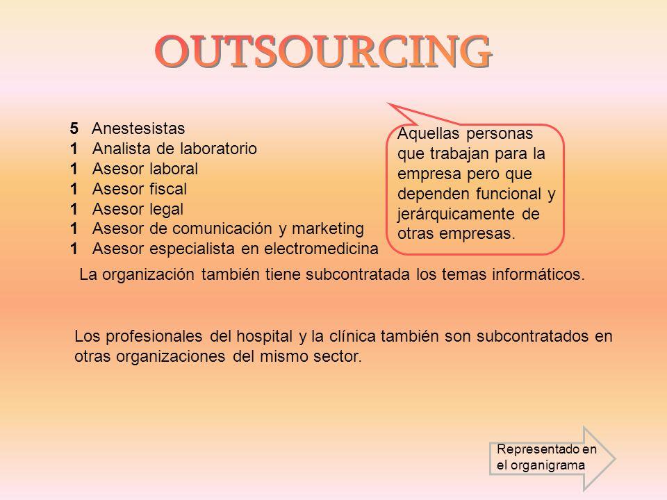 5 Anestesistas 1 Analista de laboratorio 1 Asesor laboral 1 Asesor fiscal 1 Asesor legal 1 Asesor de comunicación y marketing 1 Asesor especialista en