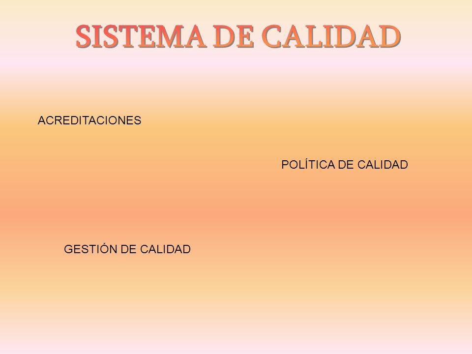 ACREDITACIONES POLÍTICA DE CALIDAD GESTIÓN DE CALIDAD
