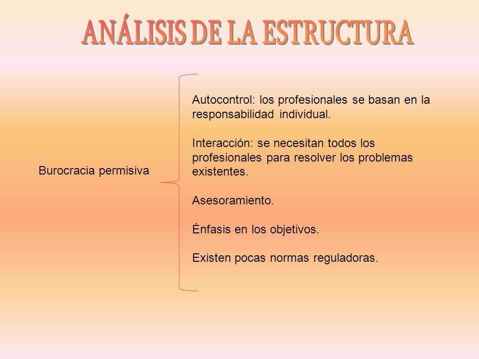 Burocracia permisiva Autocontrol: los profesionales se basan en la responsabilidad individual. Interacción: se necesitan todos los profesionales para