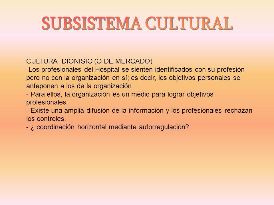 CULTURA DIONISIO (O DE MERCADO) -Los profesionales del Hospital se sienten identificados con su profesión pero no con la organización en sí; es decir,