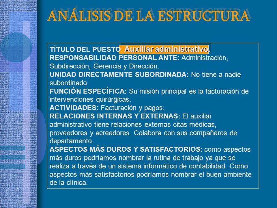 Auxiliar administrativo. TÍTULO DEL PUESTO: Auxiliar administrativo. RESPONSABILIDAD PERSONAL ANTE: Administración, Subdirección, Gerencia y Dirección