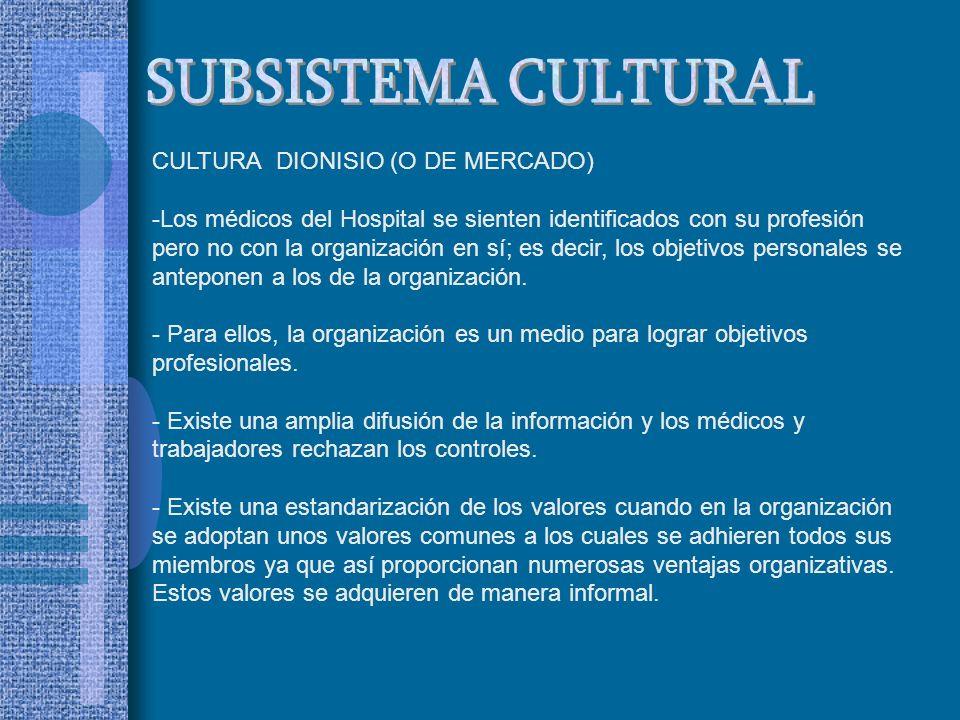 CULTURA DIONISIO (O DE MERCADO) -Los médicos del Hospital se sienten identificados con su profesión pero no con la organización en sí; es decir, los o