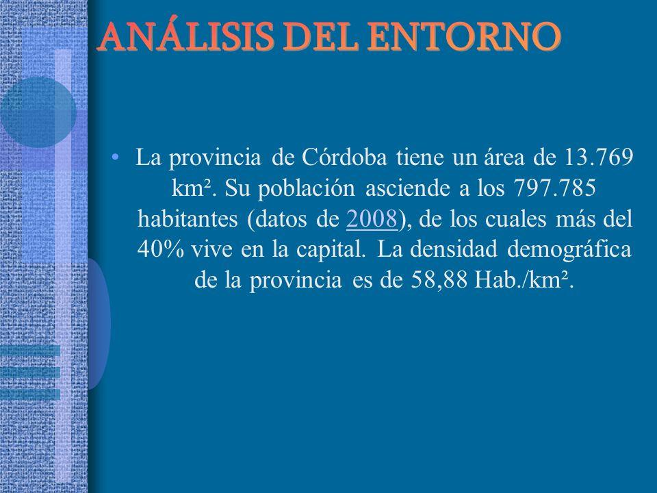 La provincia de Córdoba tiene un área de 13.769 km². Su población asciende a los 797.785 habitantes (datos de 2008), de los cuales más del 40% vive en