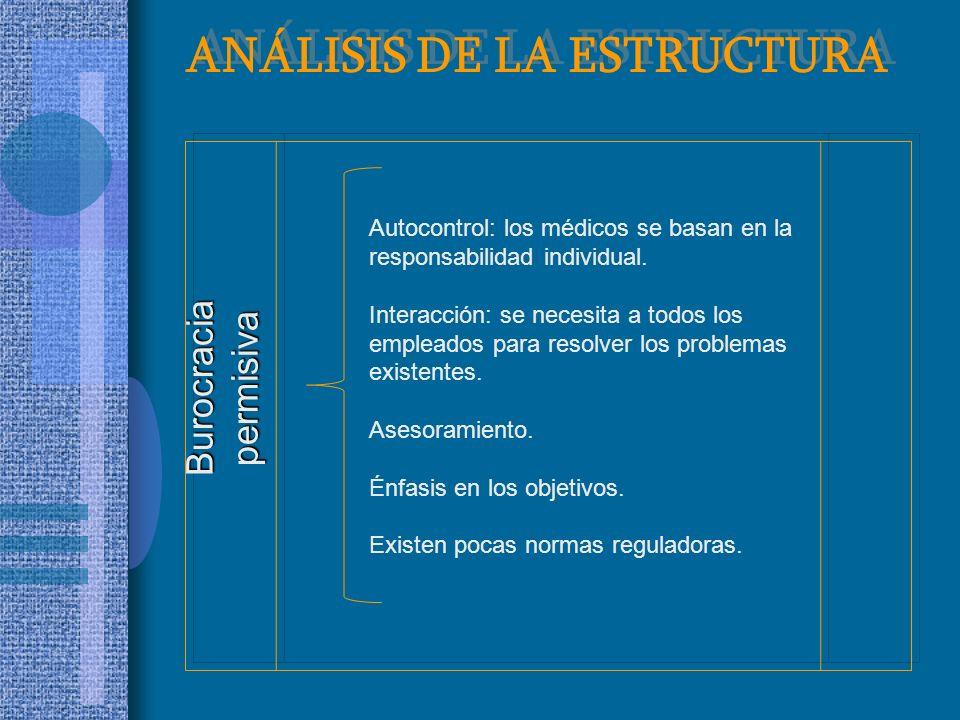 Burocracia permisiva permisiva Autocontrol: los médicos se basan en la responsabilidad individual. Interacción: se necesita a todos los empleados para