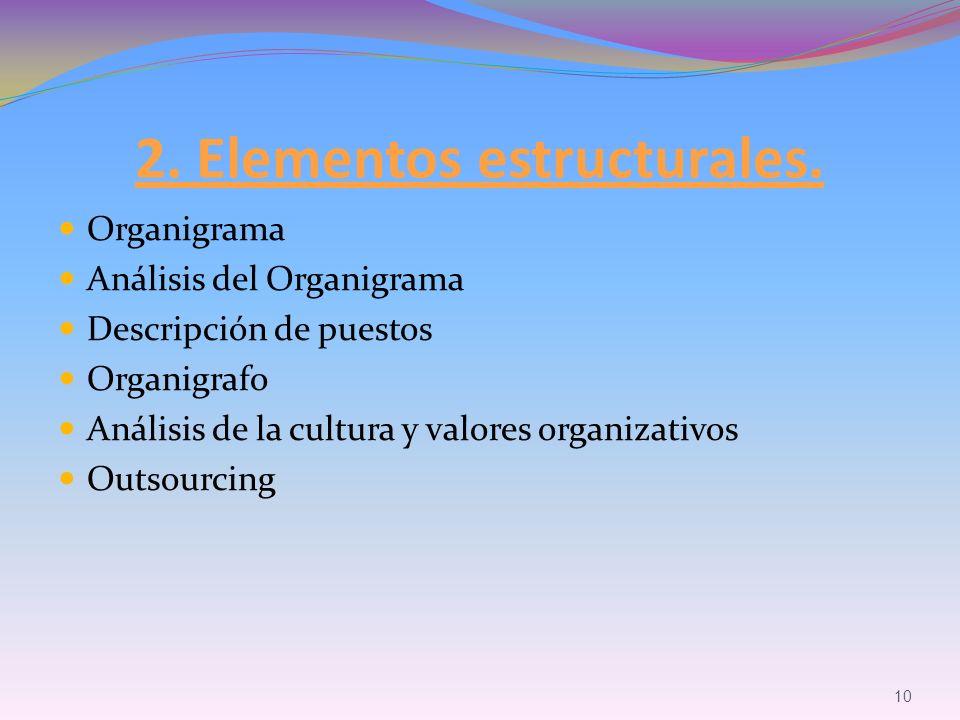 Organigrama Análisis del Organigrama Descripción de puestos Organigrafo Análisis de la cultura y valores organizativos Outsourcing 10 2. Elementos est
