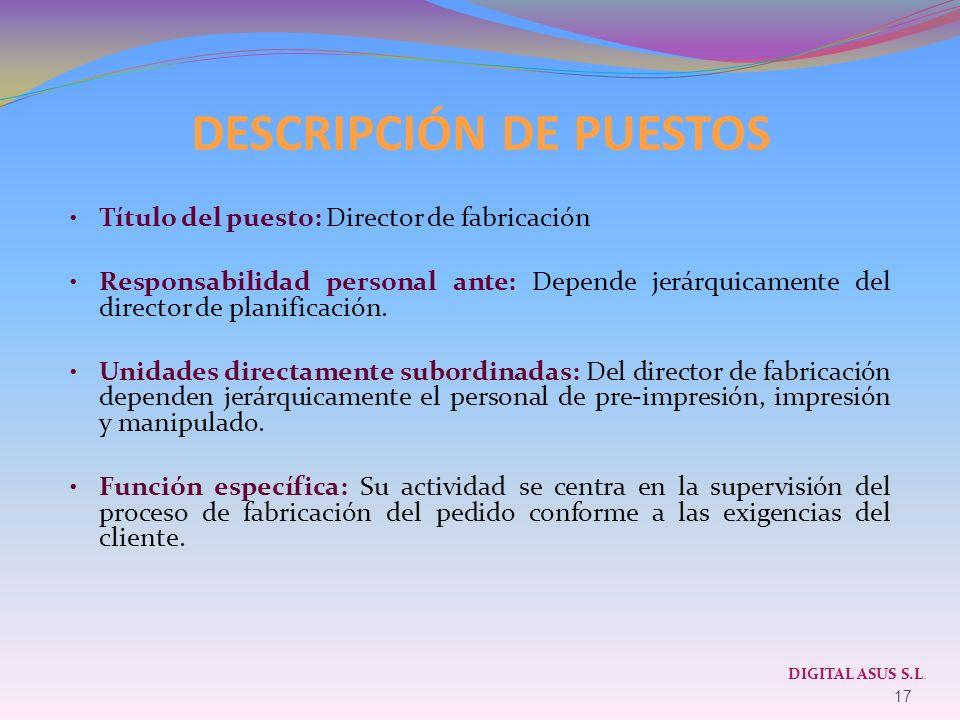Título del puesto: Director de fabricación Responsabilidad personal ante: Depende jerárquicamente del director de planificación. Unidades directamente