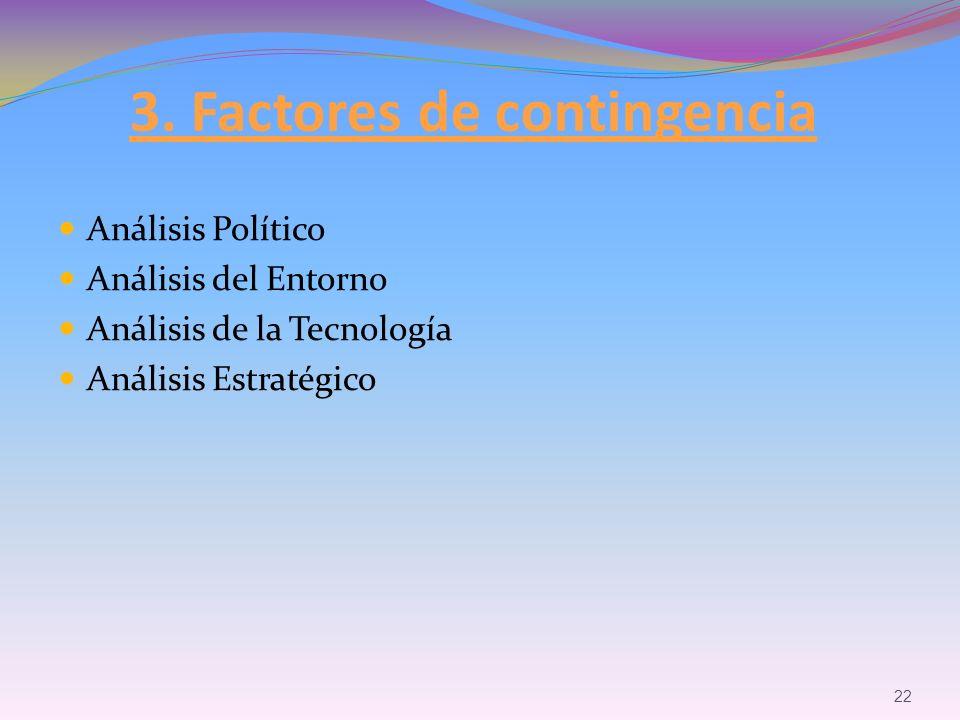 Análisis Político Análisis del Entorno Análisis de la Tecnología Análisis Estratégico 22 3. Factores de contingencia