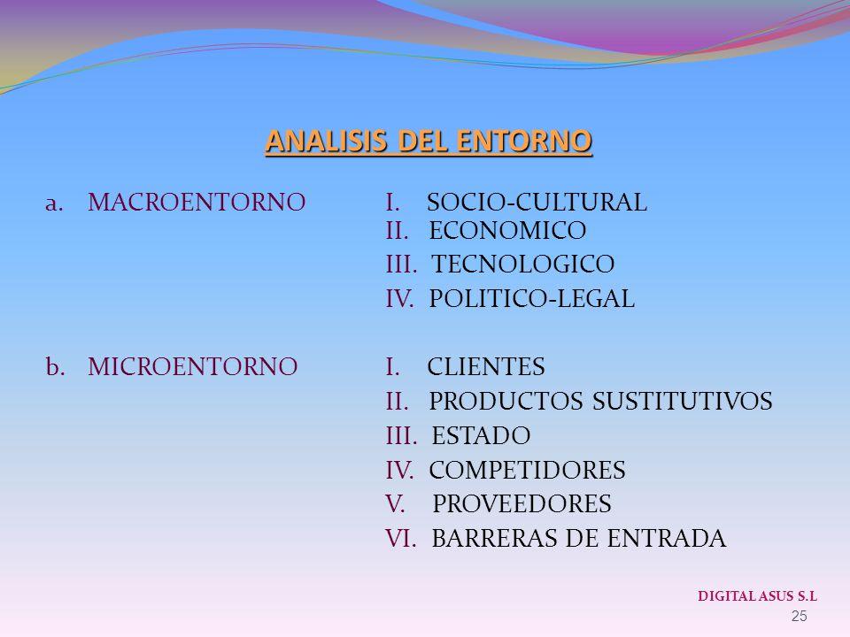 a.MACROENTORNO I. SOCIO-CULTURAL II. ECONOMICO III. TECNOLOGICO IV. POLITICO-LEGAL b.MICROENTORNOI. CLIENTES II. PRODUCTOS SUSTITUTIVOS III. ESTADO IV