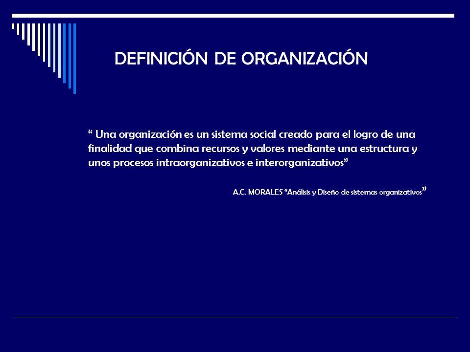 DEFINICIÓN DE ORGANIZACIÓN Una organización es un sistema social creado para el logro de una finalidad que combina recursos y valores mediante una est