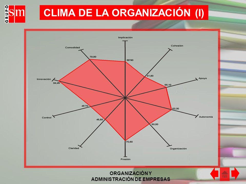ORGANIZACIÓN Y ADMINISTRACIÓN DE EMPRESAS Con esta introducción, hay que destacar que Grupo SM pertenece a un contexto de clanes, o también denominado