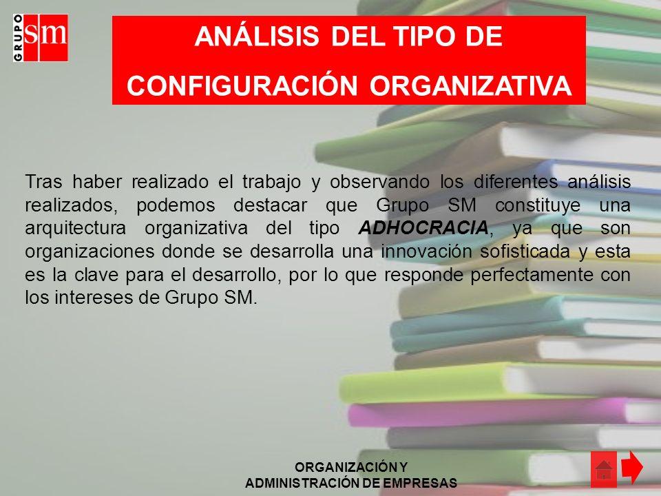 ORGANIZACIÓN Y ADMINISTRACIÓN DE EMPRESAS CONFIGURACIÓN ORGANIZATIVA