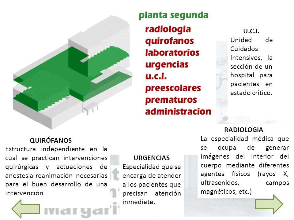 URGENCIAS Especialidad que se encarga de atender a los pacientes que precisan atención inmediata. RADIOLOGIA La especialidad médica que se ocupa de ge