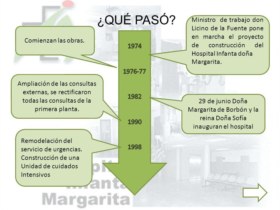 ¿QUÉ PASÓ? Ministro de trabajo don Licino de la Fuente pone en marcha el proyecto de construcción del Hospital Infanta doña Margarita. Comienzan las o